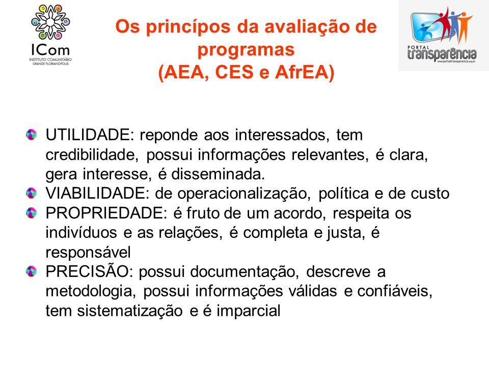 Os princípos da avaliação de programas (AEA, CES e AfrEA)