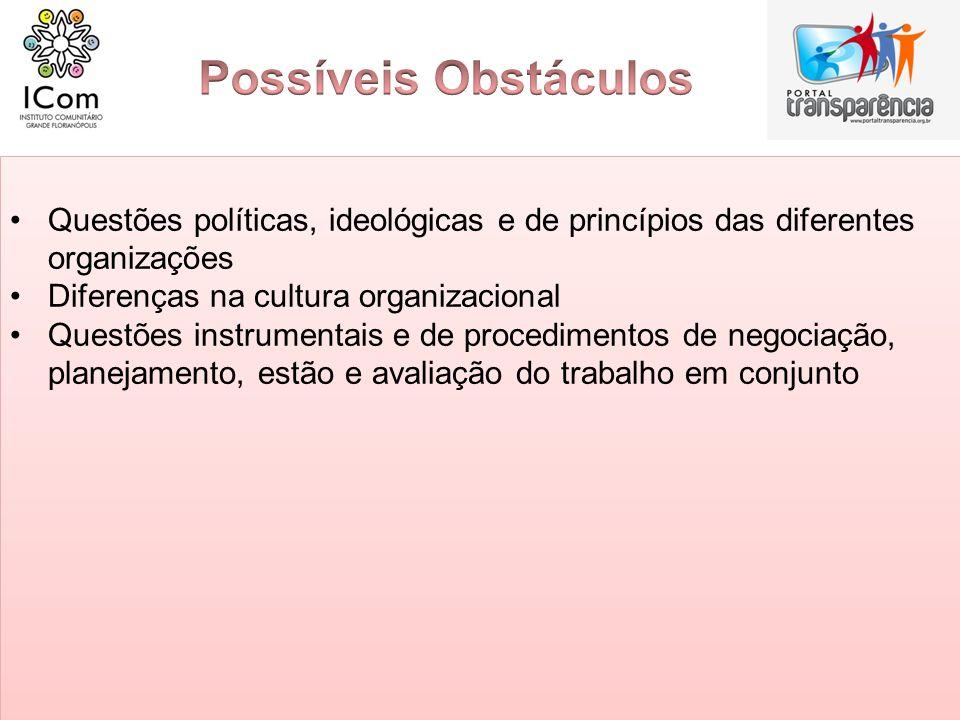 Possíveis Obstáculos Questões políticas, ideológicas e de princípios das diferentes organizações. Diferenças na cultura organizacional.