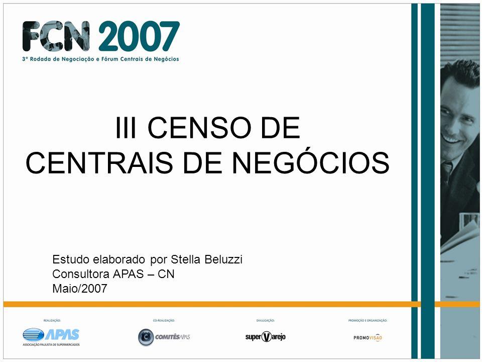 III CENSO DE CENTRAIS DE NEGÓCIOS