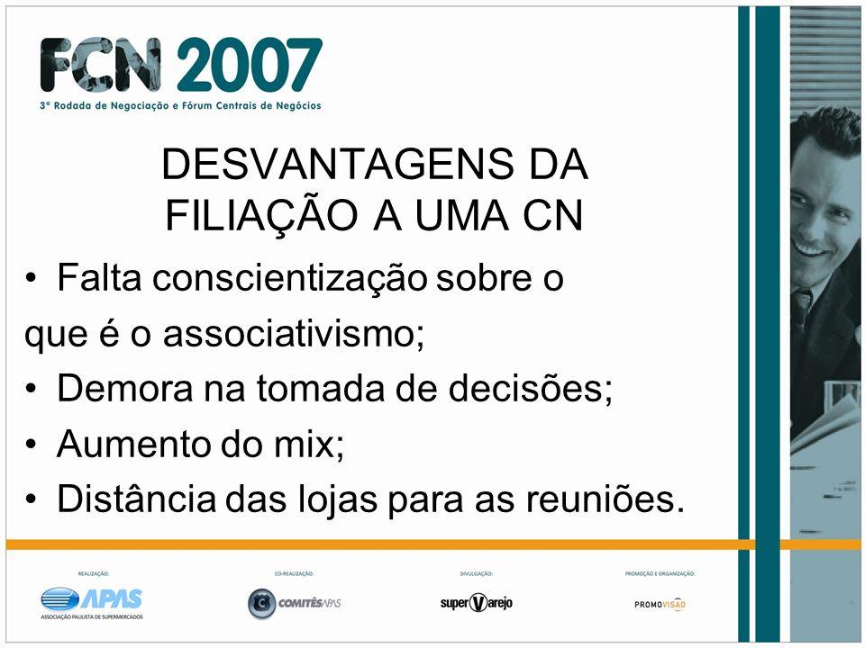 DESVANTAGENS DA FILIAÇÃO A UMA CN