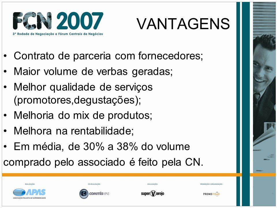 VANTAGENS Contrato de parceria com fornecedores;