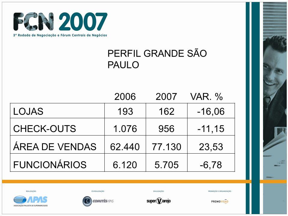 PERFIL GRANDE SÃO PAULO