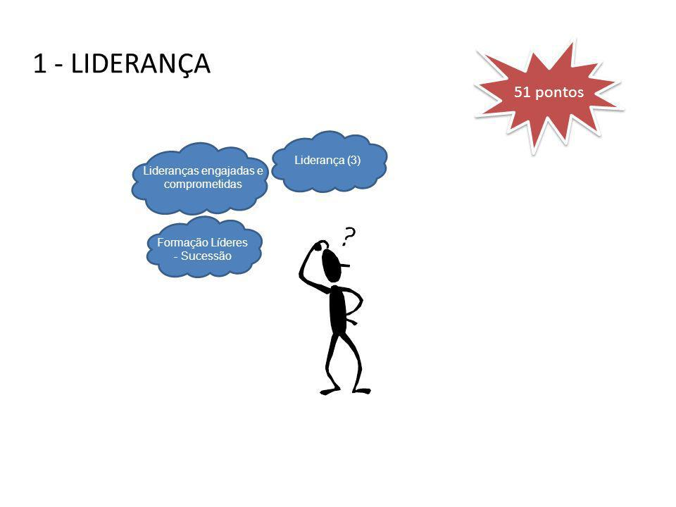 1 - LIDERANÇA 51 pontos Use slide 5-4 to discuss the purpose/goals of