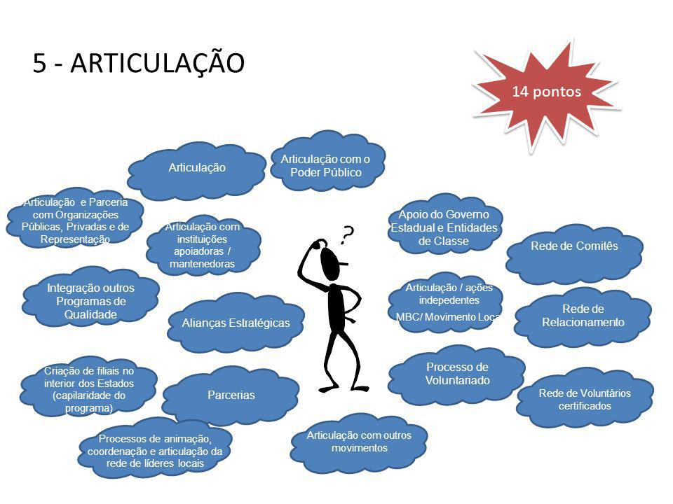 5 - ARTICULAÇÃO 14 pontos. Use slide 5-4 to discuss the purpose/goals of. measures. 5 minutes. Review the two main purposes/goals of measures.