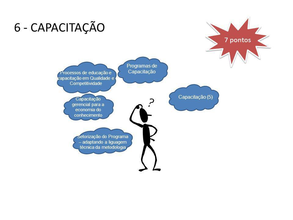 6 - CAPACITAÇÃO 7 pontos Use slide 5-4 to discuss the purpose/goals of