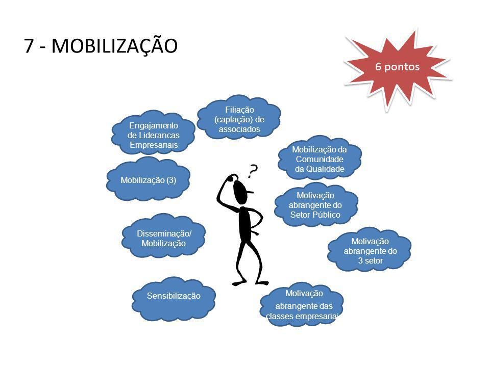 7 - MOBILIZAÇÃO 6 pontos Use slide 5-4 to discuss the purpose/goals of