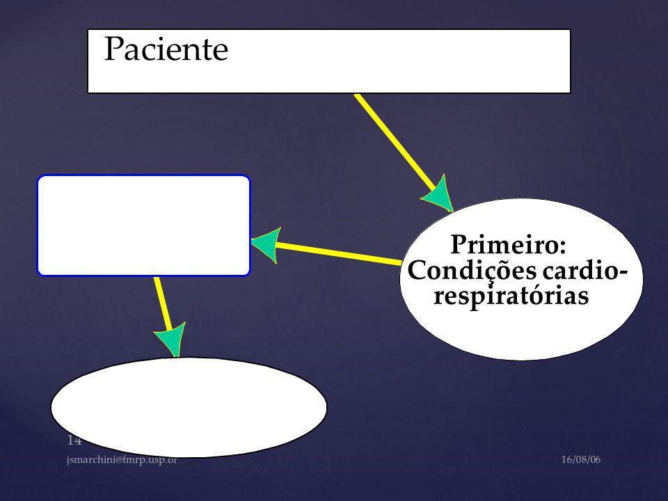 Paciente Primeiro: Condições cardio- respiratórias
