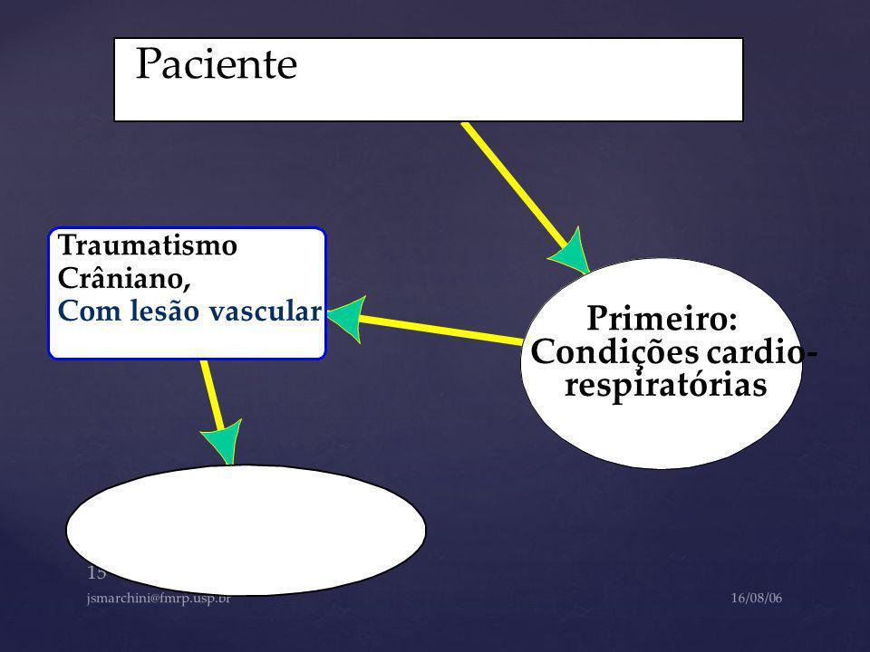 Paciente Primeiro: Condições cardio- respiratórias Traumatismo