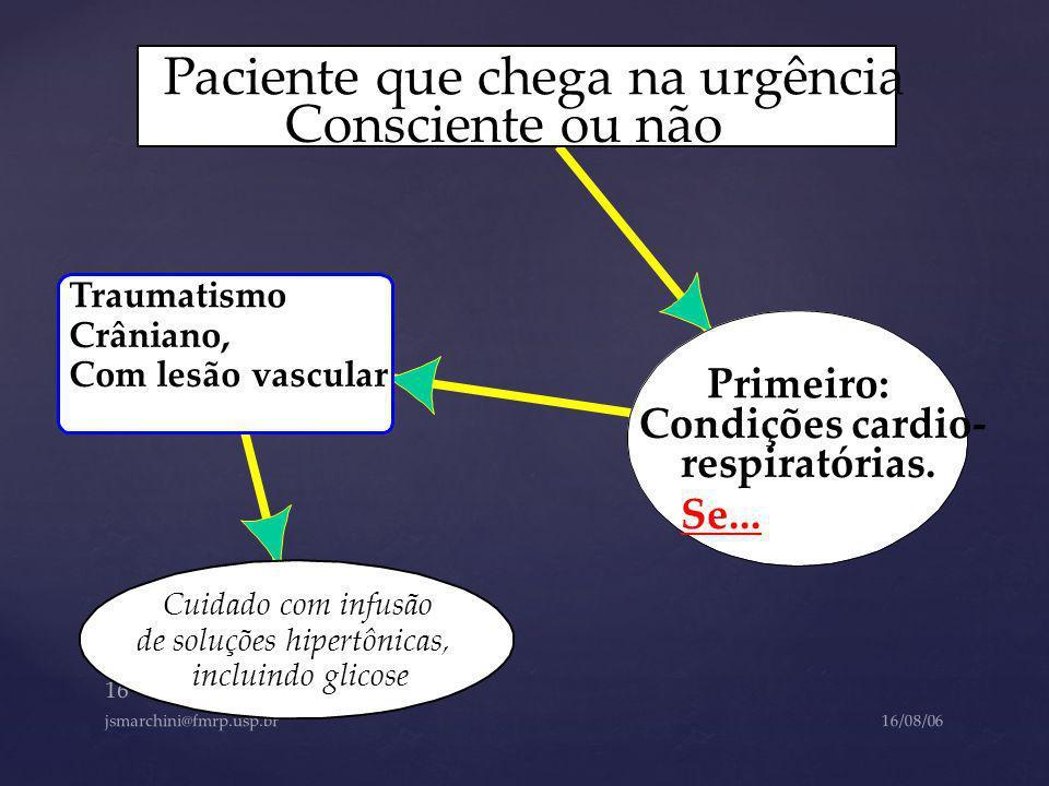 Paciente que chega na urgência Consciente ou não