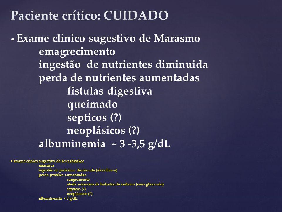 Paciente crítico: CUIDADO