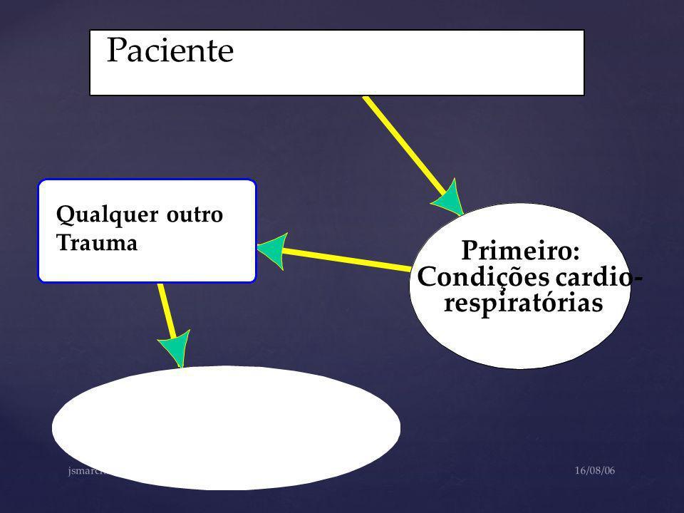 Paciente Primeiro: Condições cardio- respiratórias Qualquer outro