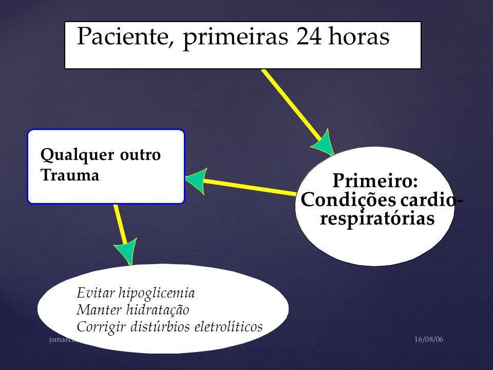 Paciente, primeiras 24 horas