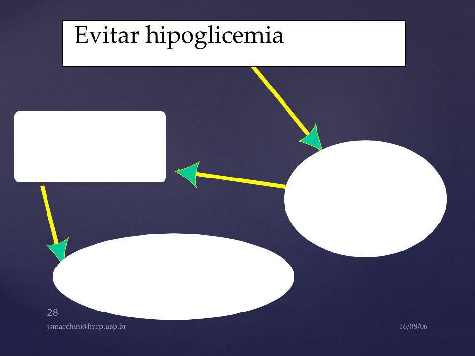 Evitar hipoglicemia jsmarchini@fmrp.usp.br 16/08/06