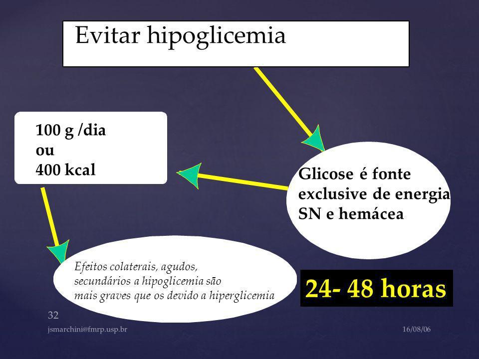 24- 48 horas Evitar hipoglicemia 100 g /dia ou 400 kcal