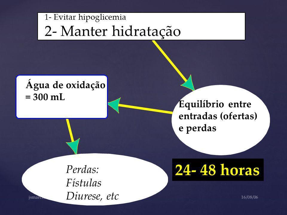 24- 48 horas 2- Manter hidratação Perdas: Fístulas Diurese, etc