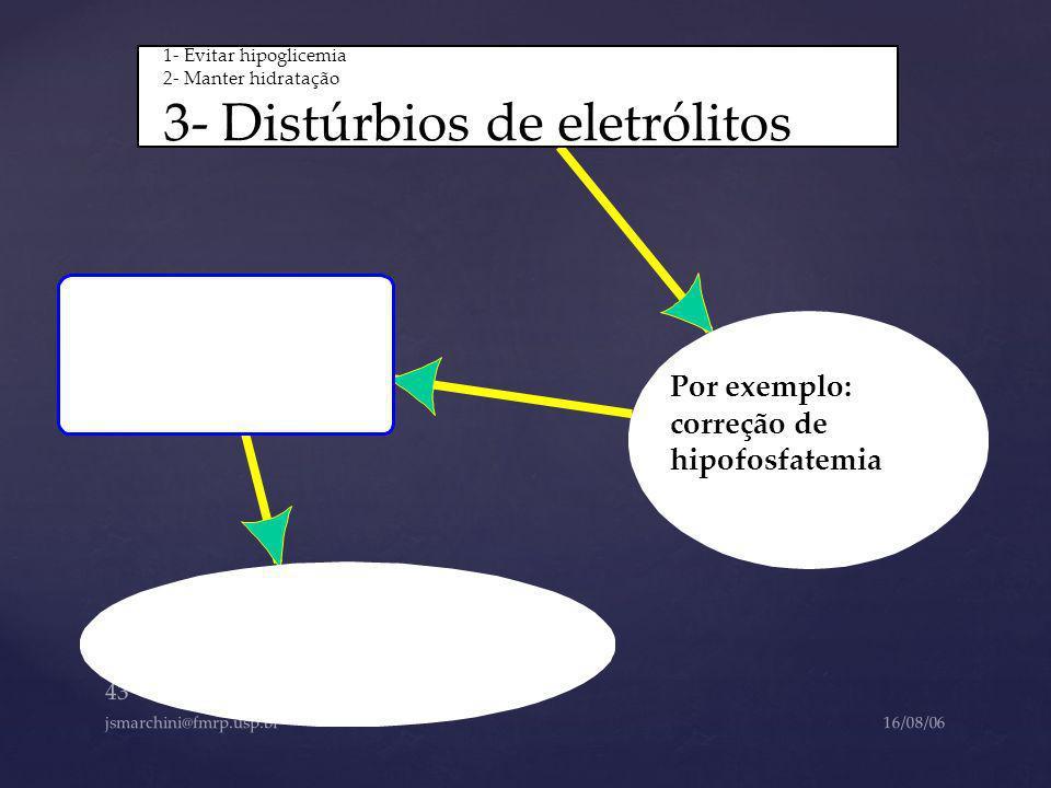 3- Distúrbios de eletrólitos