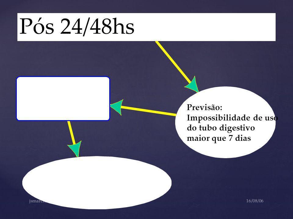 Pós 24/48hs Previsão: Impossibilidade de uso do tubo digestivo
