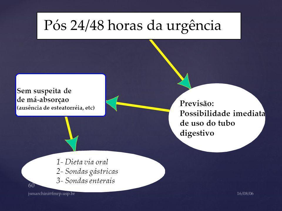 Pós 24/48 horas da urgência Previsão: Possibilidade imediata