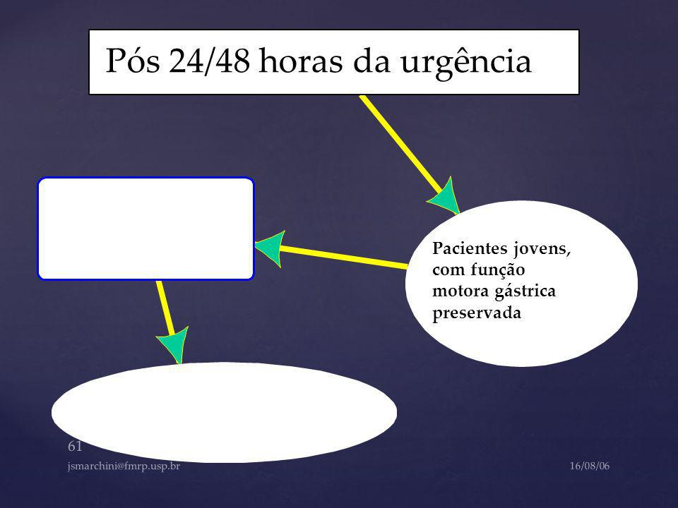 Pós 24/48 horas da urgência Pacientes jovens, com função