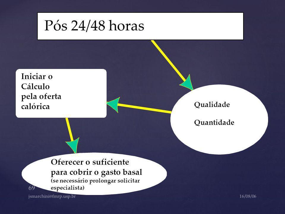 Pós 24/48 horas Iniciar o Cálculo pela oferta calórica