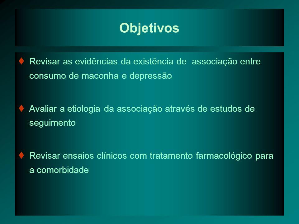 Objetivos Revisar as evidências da existência de associação entre consumo de maconha e depressão.