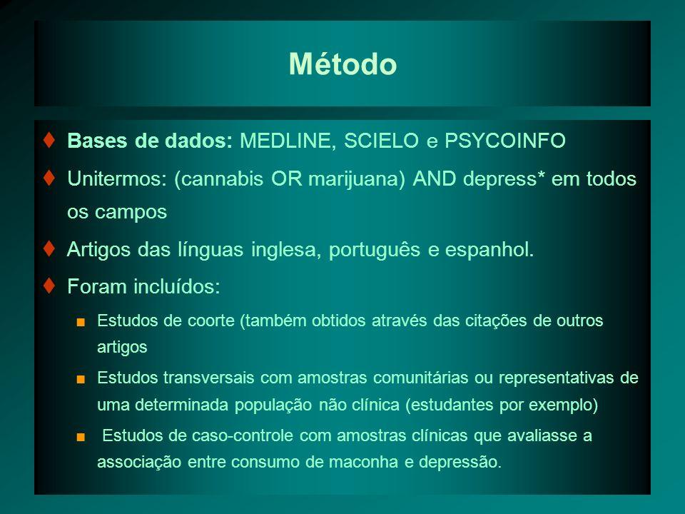 Método Bases de dados: MEDLINE, SCIELO e PSYCOINFO