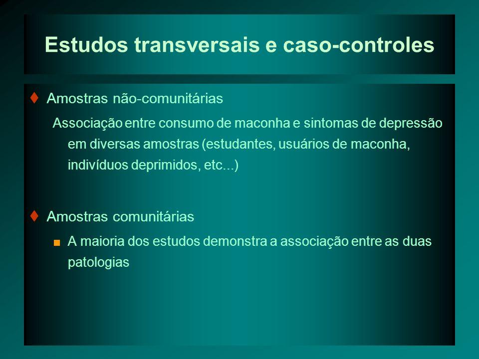Estudos transversais e caso-controles