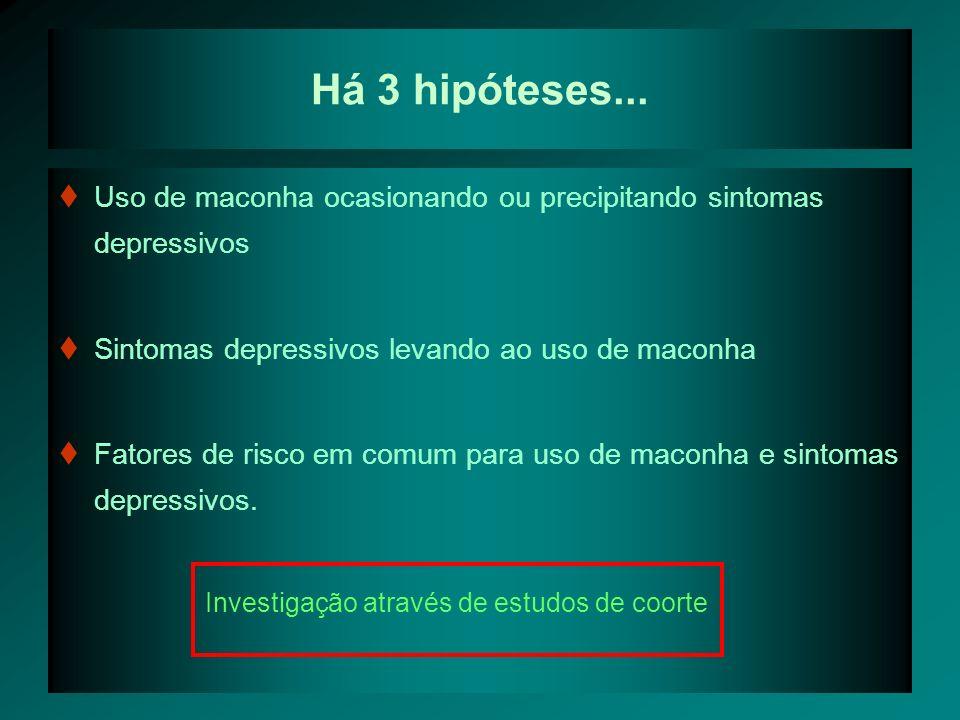 Há 3 hipóteses... Uso de maconha ocasionando ou precipitando sintomas depressivos. Sintomas depressivos levando ao uso de maconha.