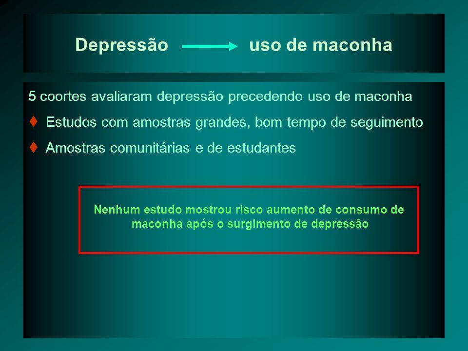 Depressão uso de maconha