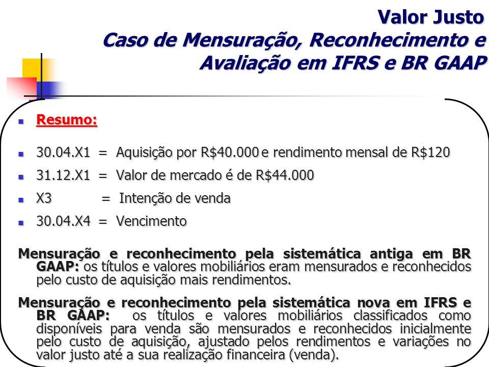 Valor Justo Caso de Mensuração, Reconhecimento e Avaliação em IFRS e BR GAAP