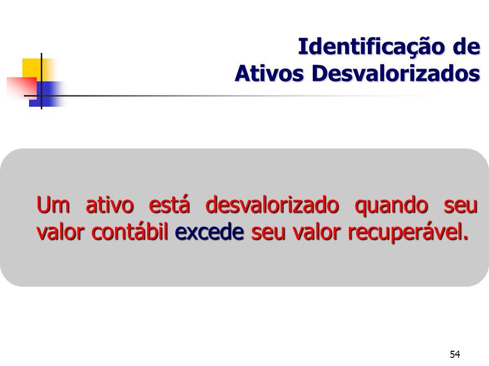 Identificação deAtivos Desvalorizados.