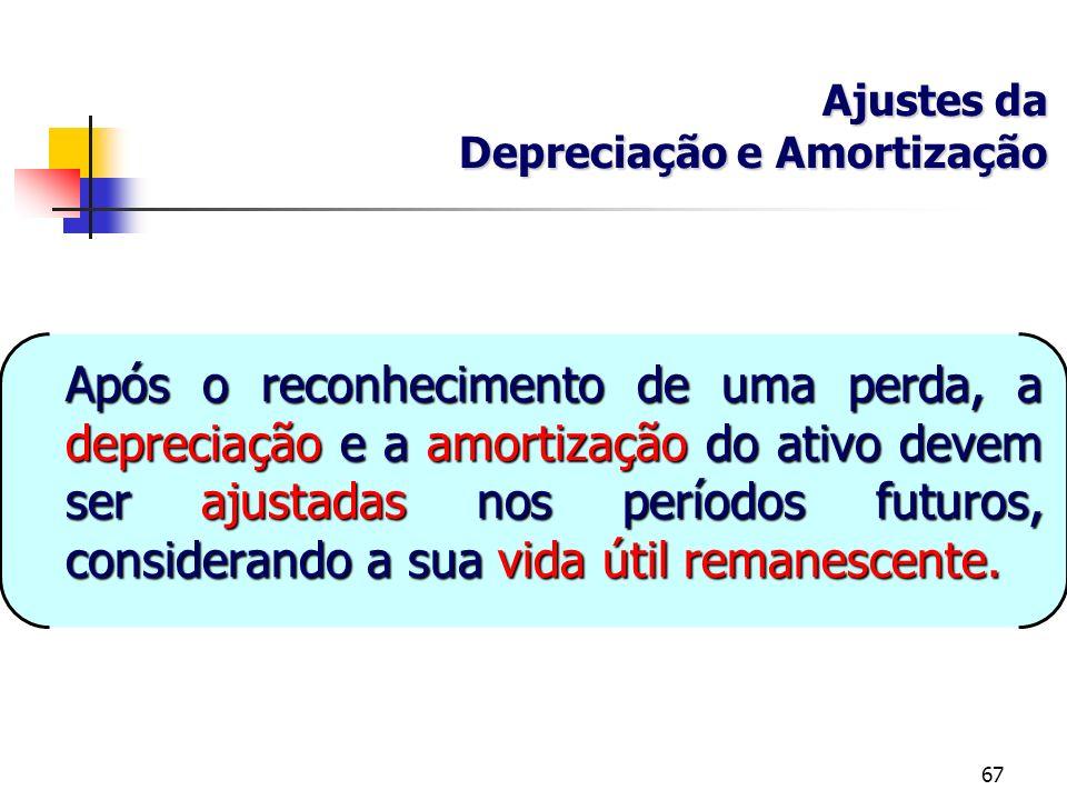 Ajustes daDepreciação e Amortização.