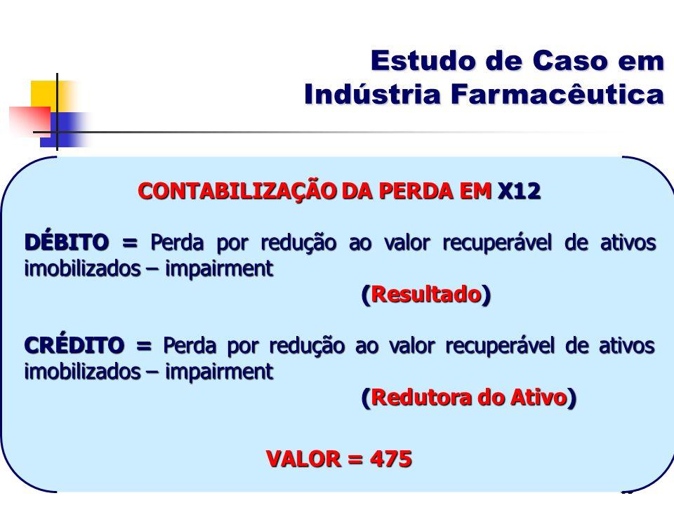 CONTABILIZAÇÃO DA PERDA EM X12