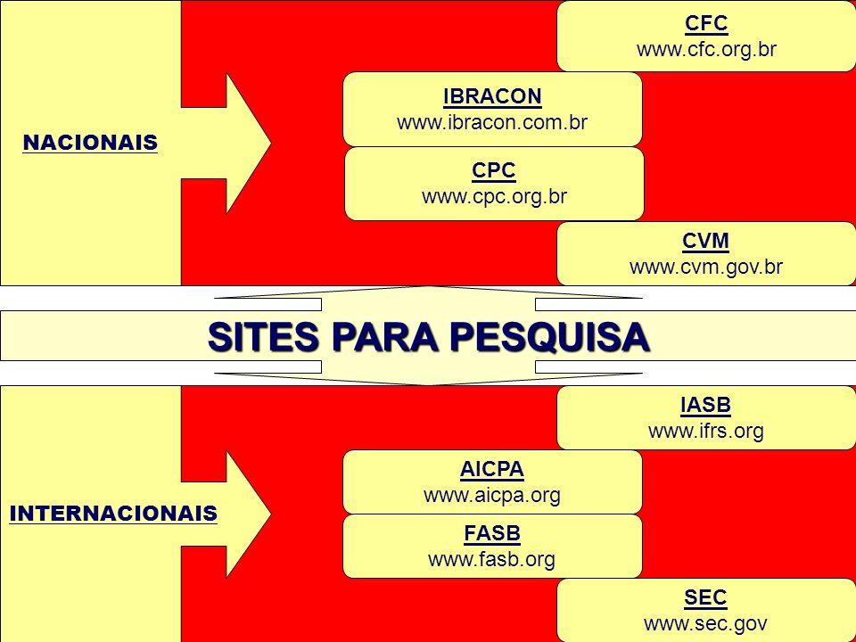 SITES PARA PESQUISA CFC www.cfc.org.br NACIONAIS IBRACON
