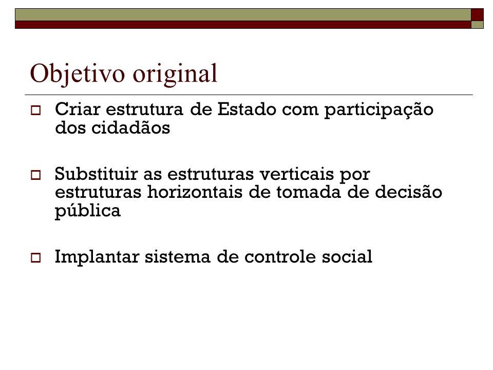 Objetivo original Criar estrutura de Estado com participação dos cidadãos.