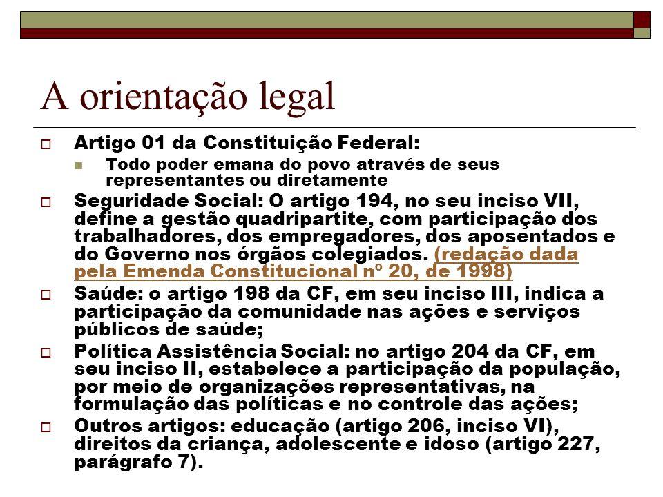 A orientação legal Artigo 01 da Constituição Federal: