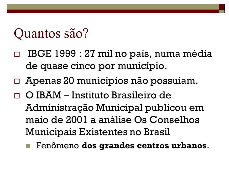 Quantos são IBGE 1999 : 27 mil no país, numa média de quase cinco por município. Apenas 20 municípios não possuíam.