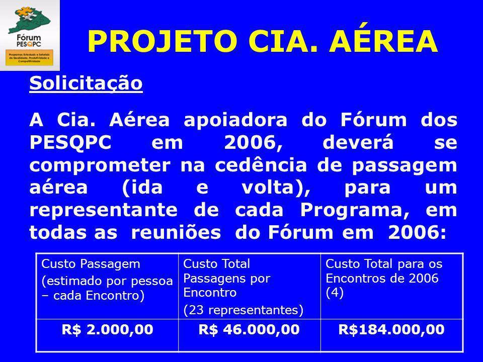 PROJETO CIA. AÉREA Solicitação