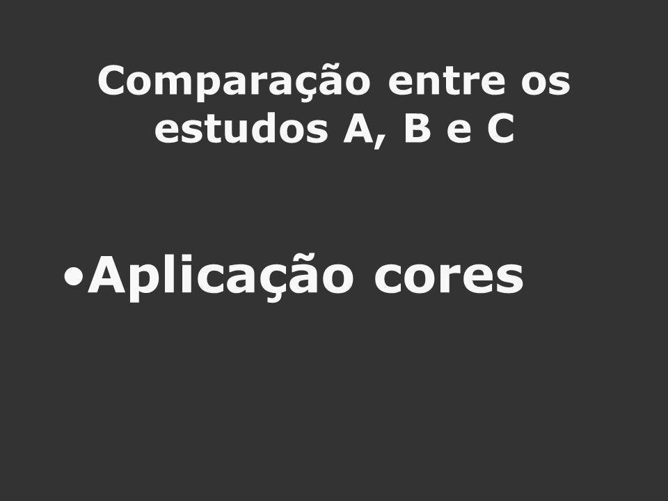 Comparação entre os estudos A, B e C
