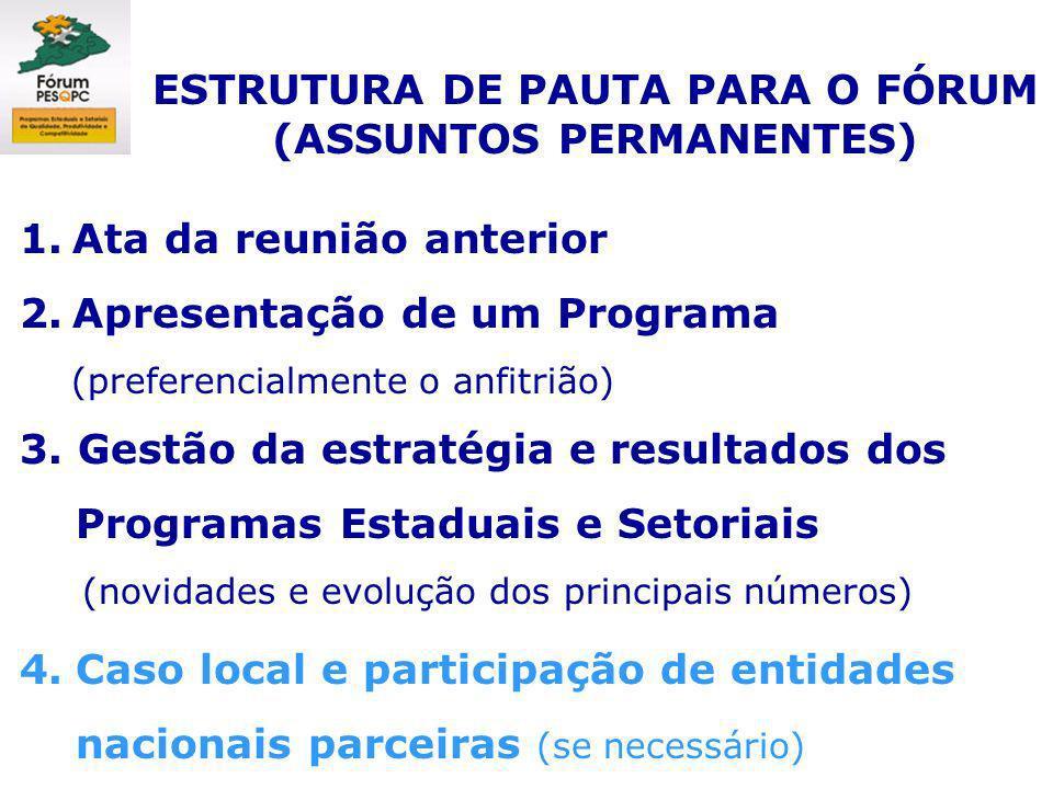 ESTRUTURA DE PAUTA PARA O FÓRUM (ASSUNTOS PERMANENTES)