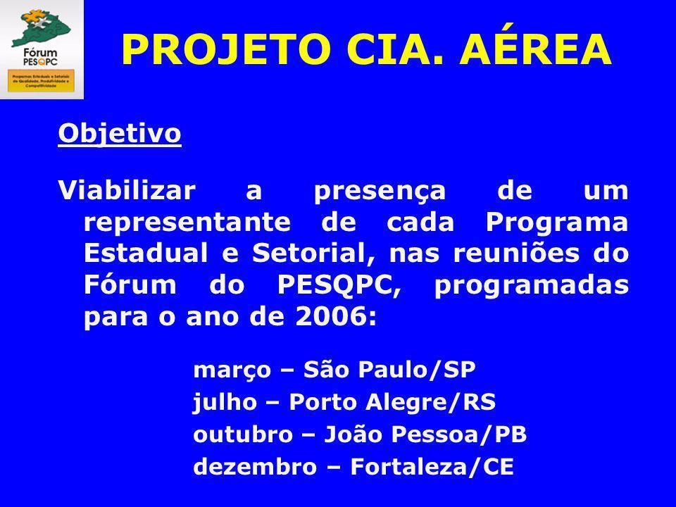 PROJETO CIA. AÉREA Objetivo