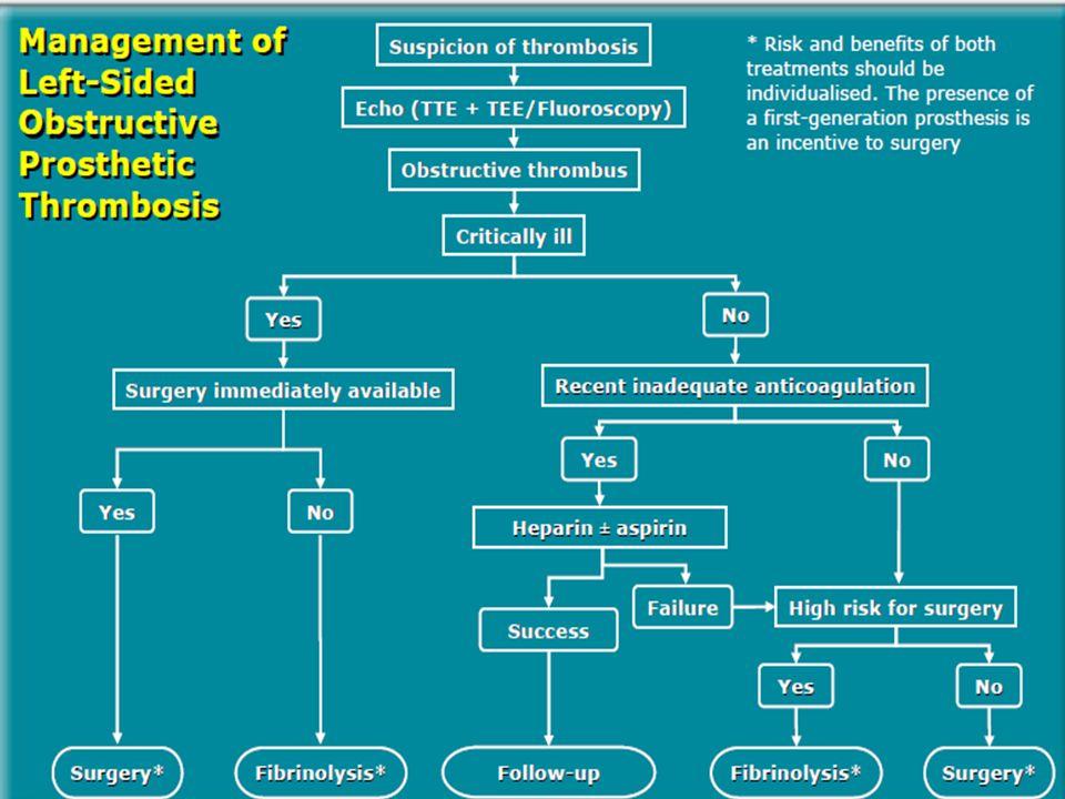Complicações de prótese