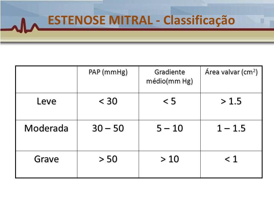 Gradiente médio(mm Hg)