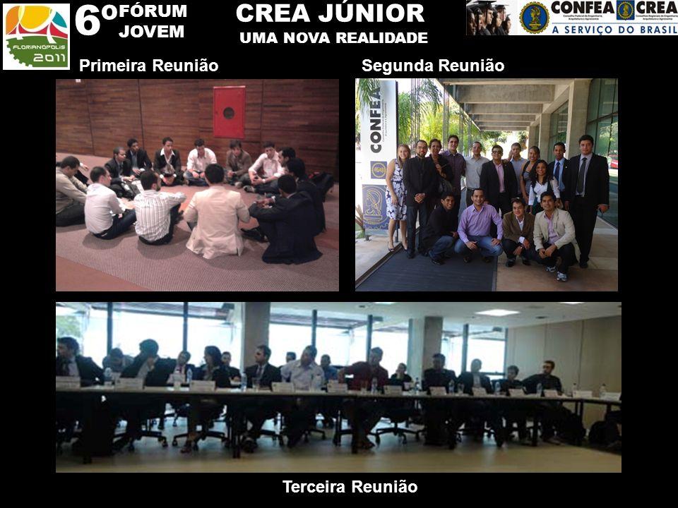 6º CREA JÚNIOR FÓRUM JOVEM Primeira Reunião Segunda Reunião