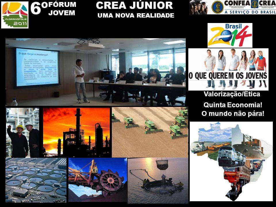 6º CREA JÚNIOR FÓRUM JOVEM Valorização/Ética Quinta Economia!