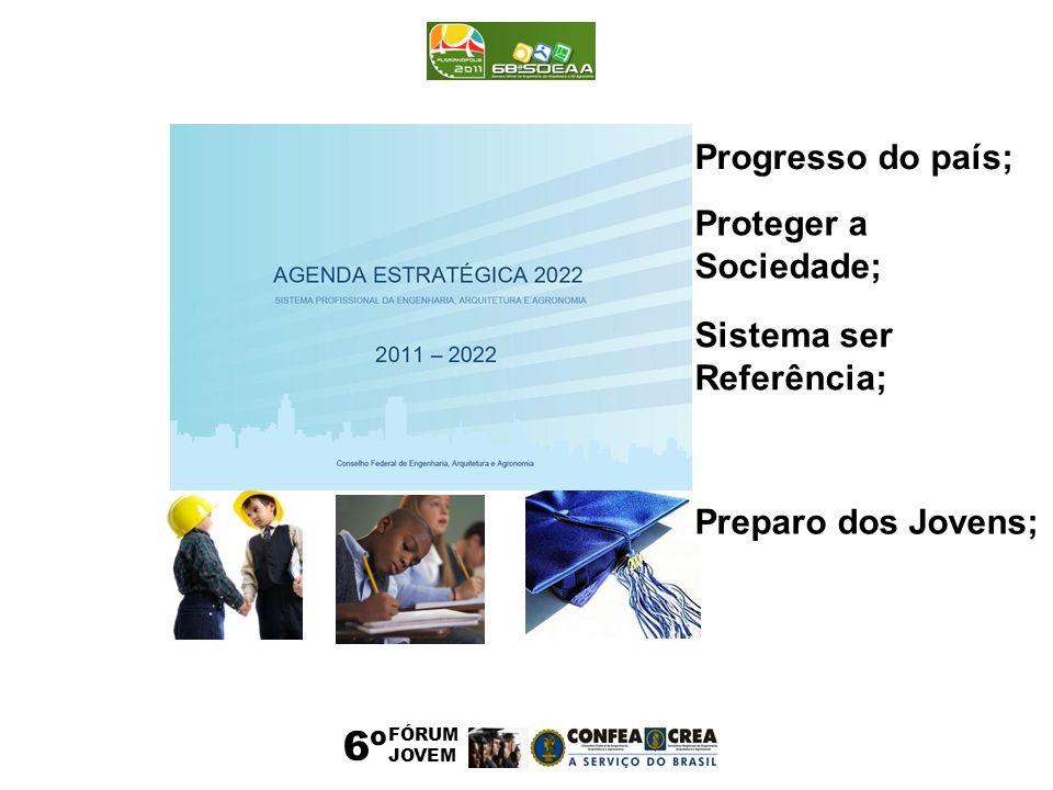 6º Progresso do país; Proteger a Sociedade; Sistema ser Referência;