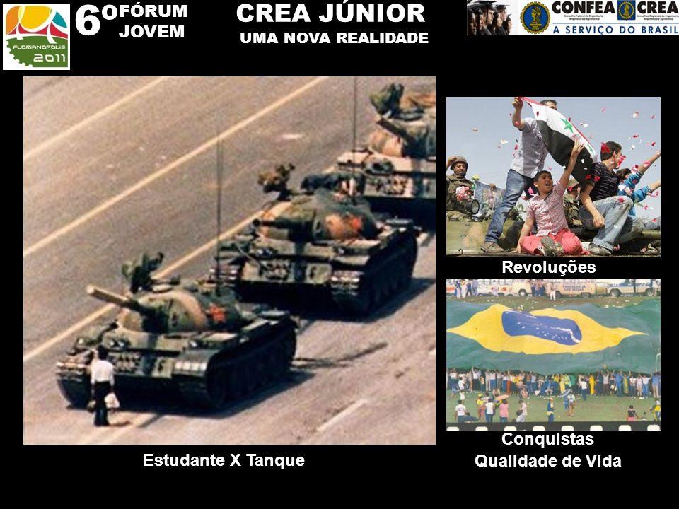 6º CREA JÚNIOR FÓRUM JOVEM Revoluções Conquistas Estudante X Tanque