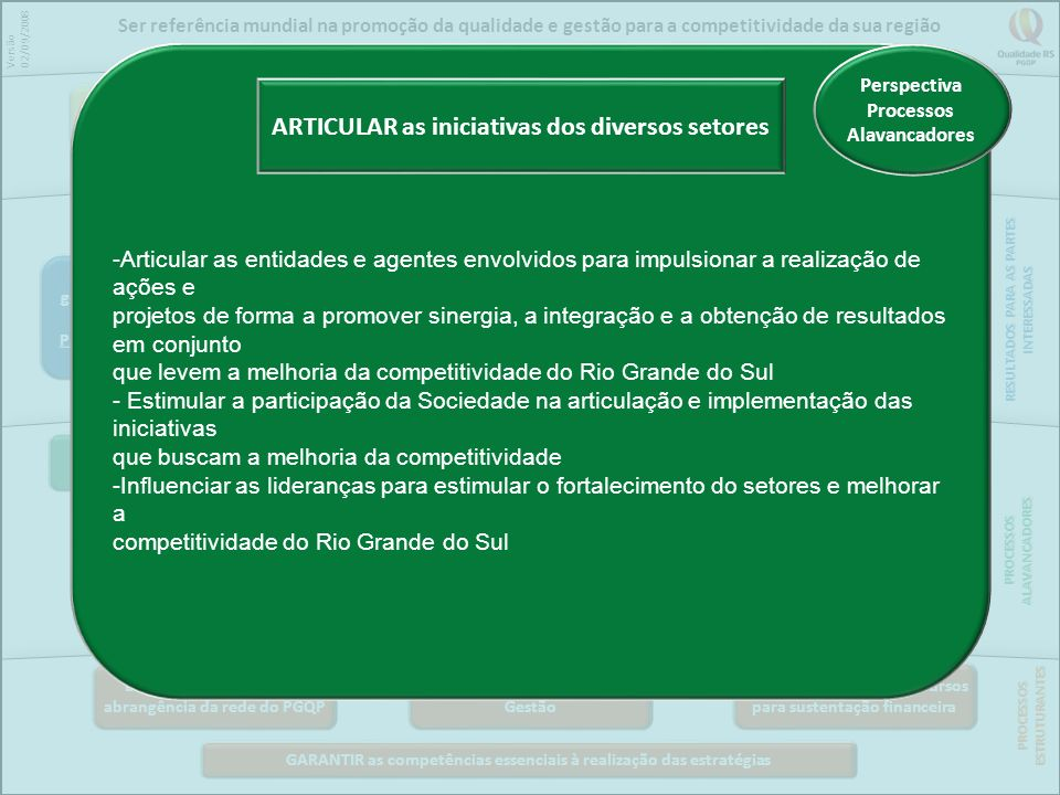 ARTICULAR as iniciativas dos diversos setores