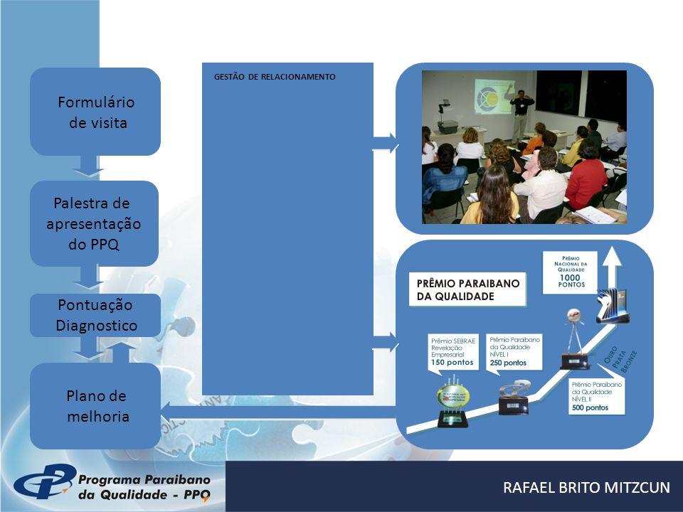Palestra de apresentação do PPQ