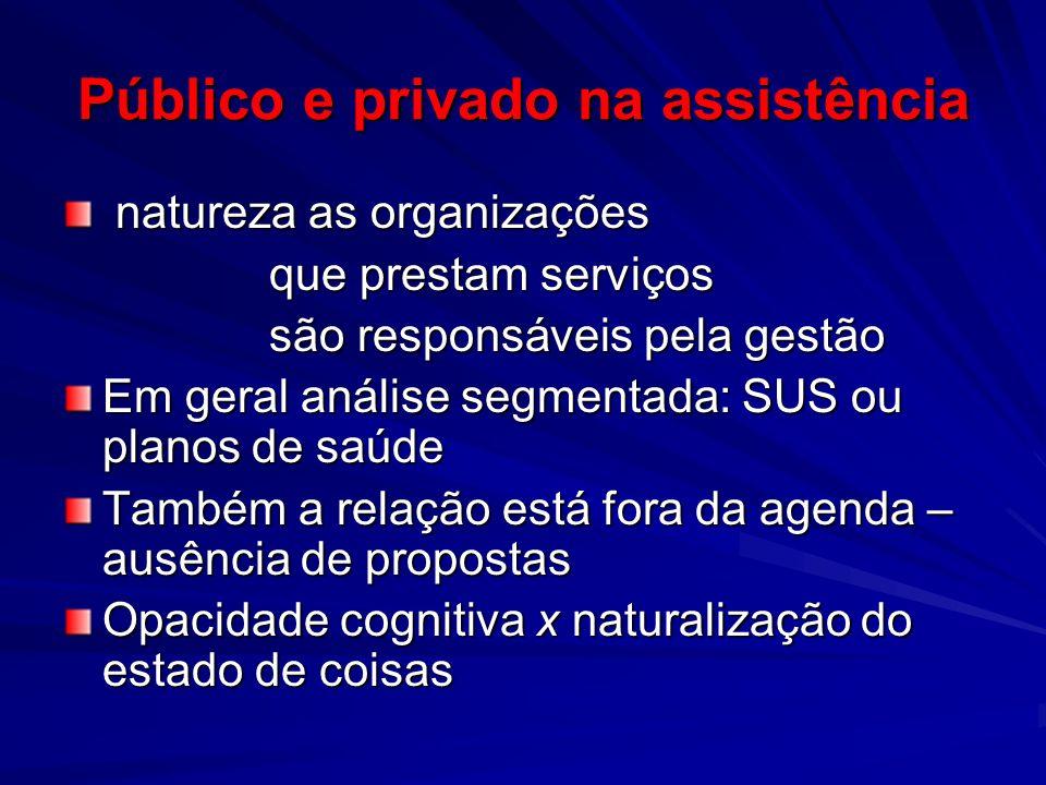 Público e privado na assistência